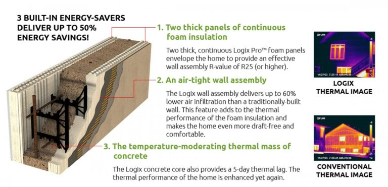 iR8VMCGU-Slider-2---Energy-Savers