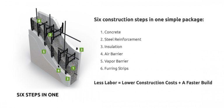 ix5CqAz1-Slider-3---six-steps (1)
